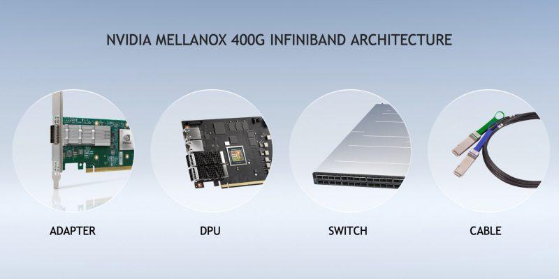 NVIDIA Enterprise Datacenters