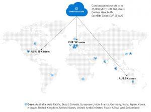 Microsoft 365 Multi-Geo para o Brasil