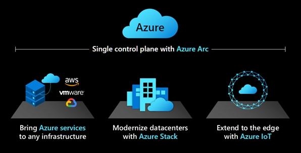 Microsoft anuncia novidades do Power Platform e Azure Arc