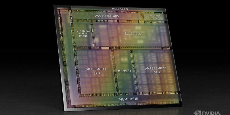 NVIDIA Enterprise anuncia o NVIDIA DRIVE Atlan