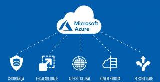 Infobip disponibiliza todas as suas soluções de engajamento e serviço do cliente no Microsoft Azure
